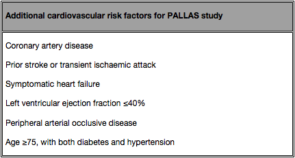 Table 1. Additional risk factors for PALLAS study